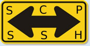 Trasferire cartelle tra due hosts locale-remoto in Linux con SCP